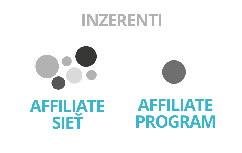 dognet, affiliate síť, affiliate síť dognet