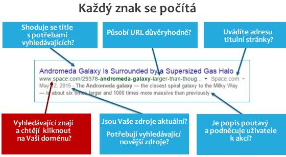 diagram-seo-cz