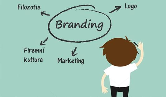 Jak vytvořit úspěšnou značku bez velké investice